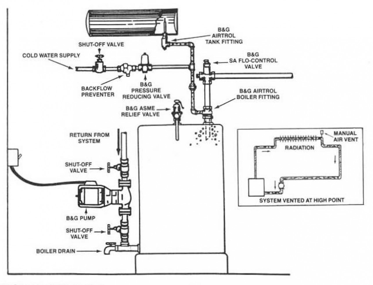 centrifugal pump mechanical seal diagram cause and effect word bell gossett series e 1510 end suction pumps