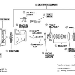 Bell Wiring Diagram Light Switch Power At And Gossett 102206 Series Pr Flanged Cast Iron