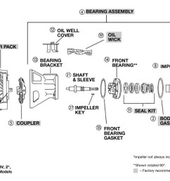 bell and gossett series pr in line booster pumps for heating u0026 coolingbell u0026 [ 1526 x 984 Pixel ]