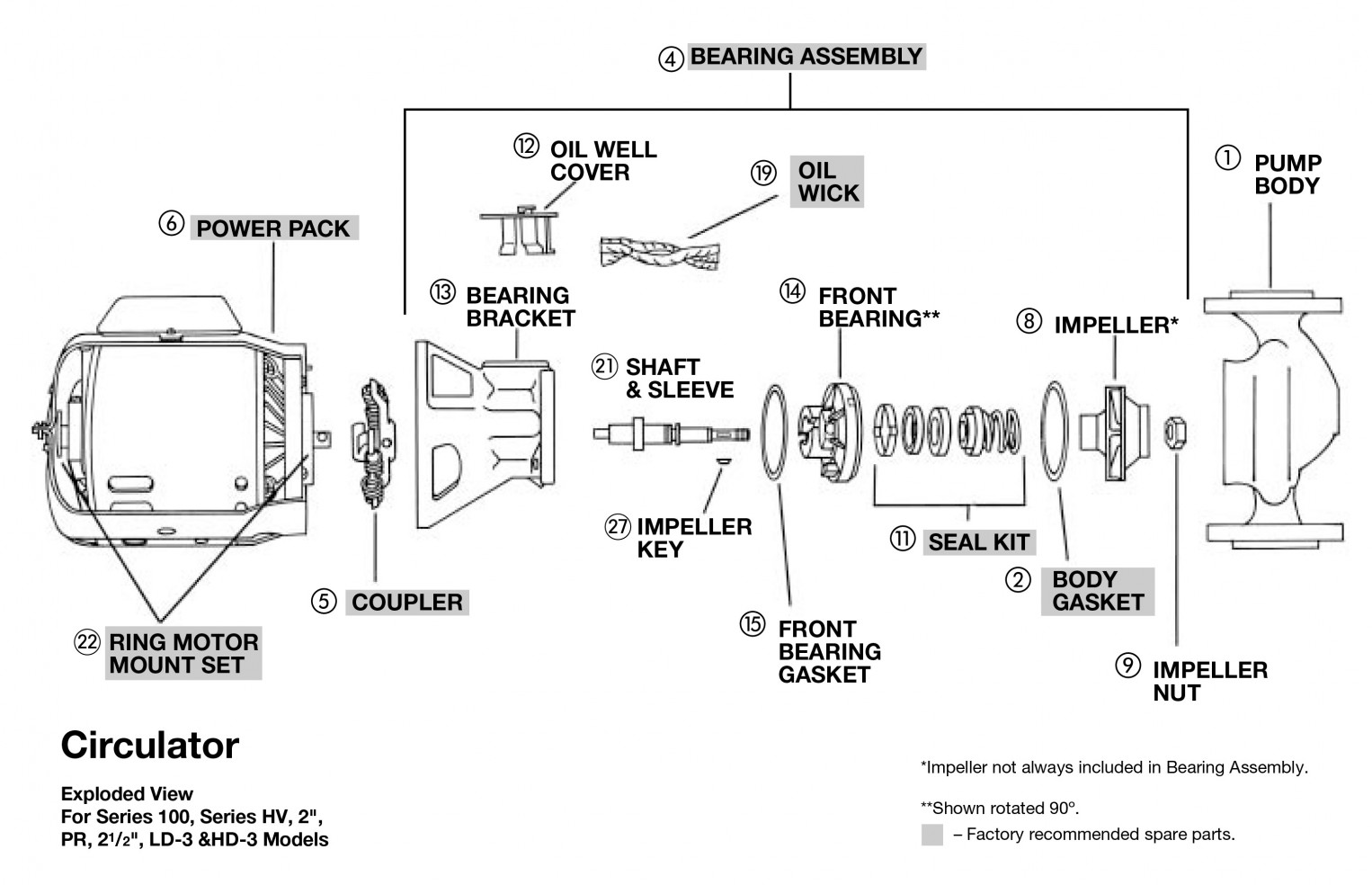 hight resolution of bell and gossett series pr in line booster pumps for heating u0026 coolingbell u0026