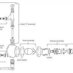 Mcdonnell Miller Low Water Cutoff Wiring Diagram Philips Bodine Emergency Ballast And 144250 Model 64m Cut Off