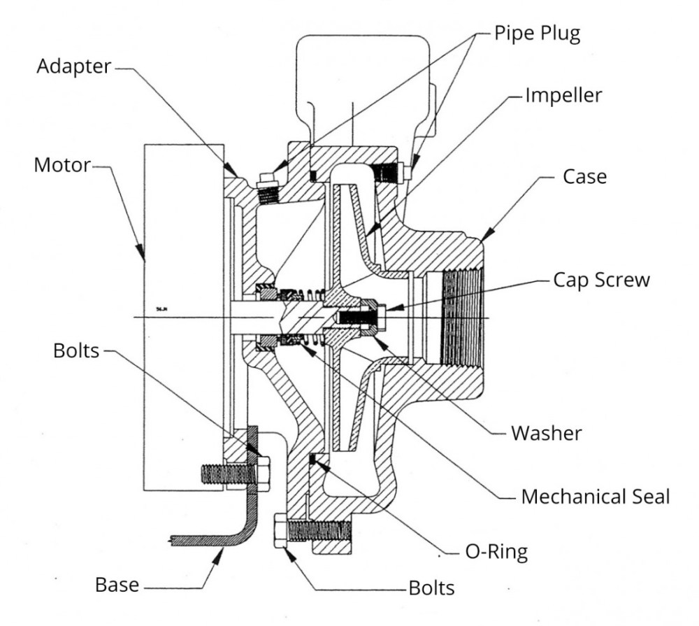 medium resolution of mepco type rc05 rc06 centrifugal pumps parts parts diagram