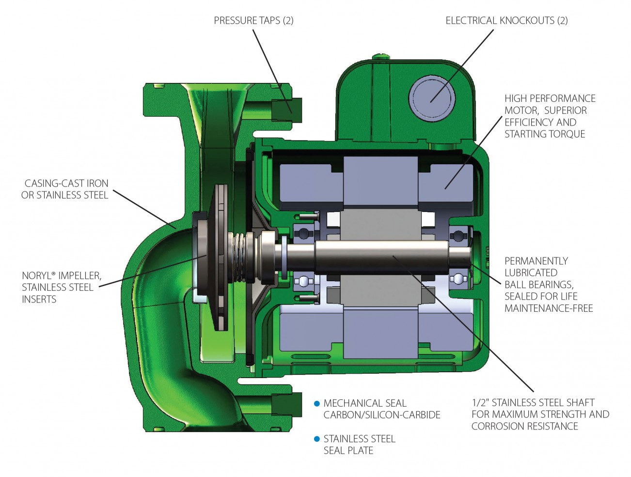 hight resolution of taco series 2400 circulator pump cut away