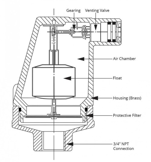 small resolution of taco 409 high pressure air vents parts