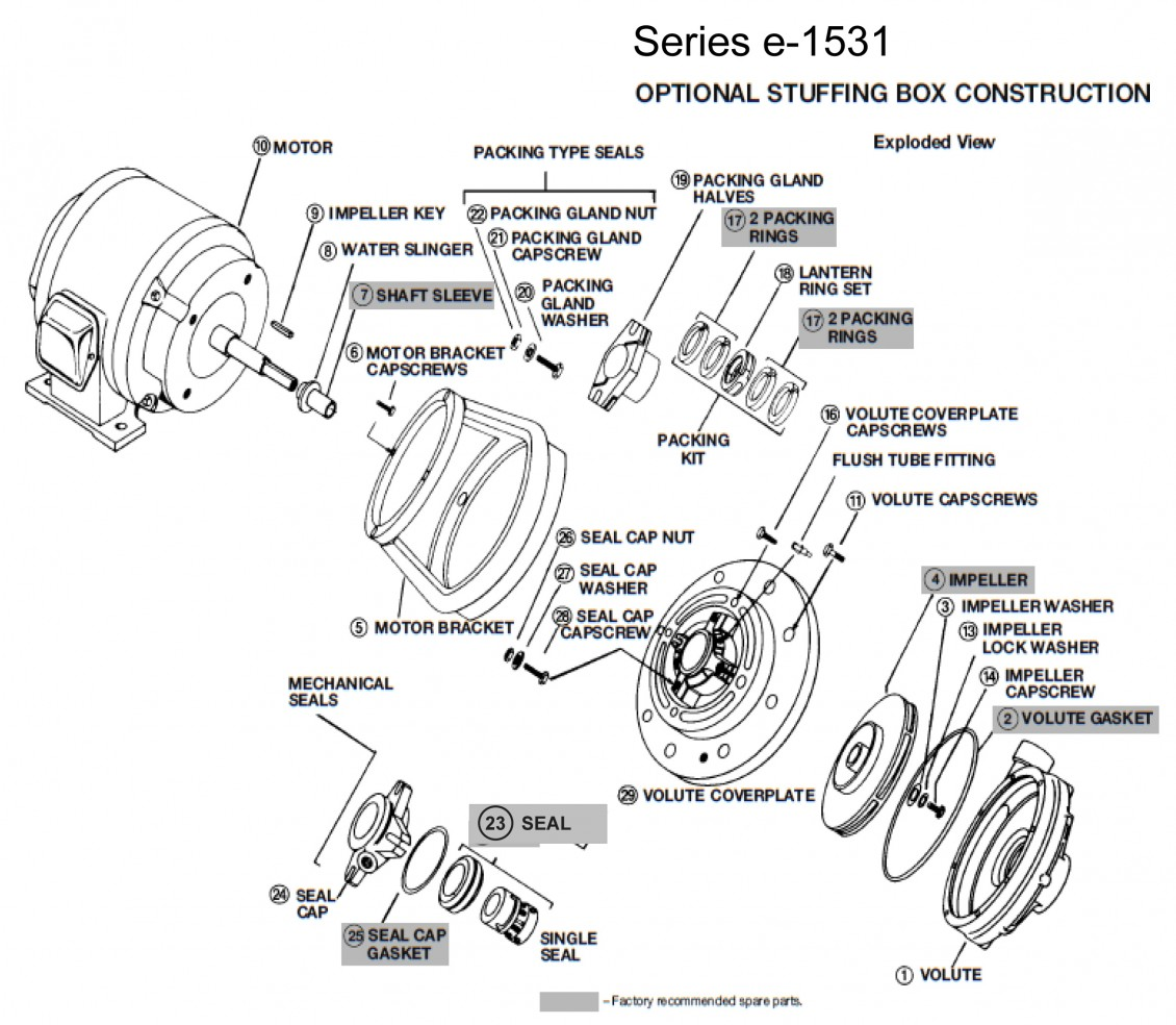 Bell and Gossett Series 1531 End Suction Centrifugal Pumps