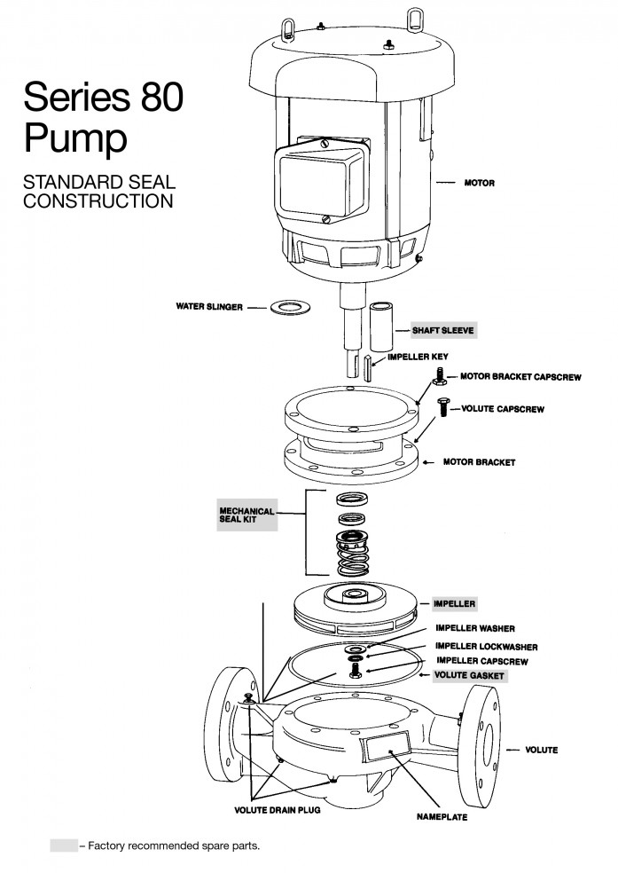 Bell and Gossett Series 80 In-Line Centrifugal Pumps