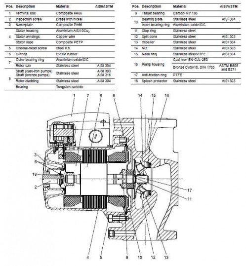 Taco Sr503 Wiring Diagram 4, Taco, Get Free Image About