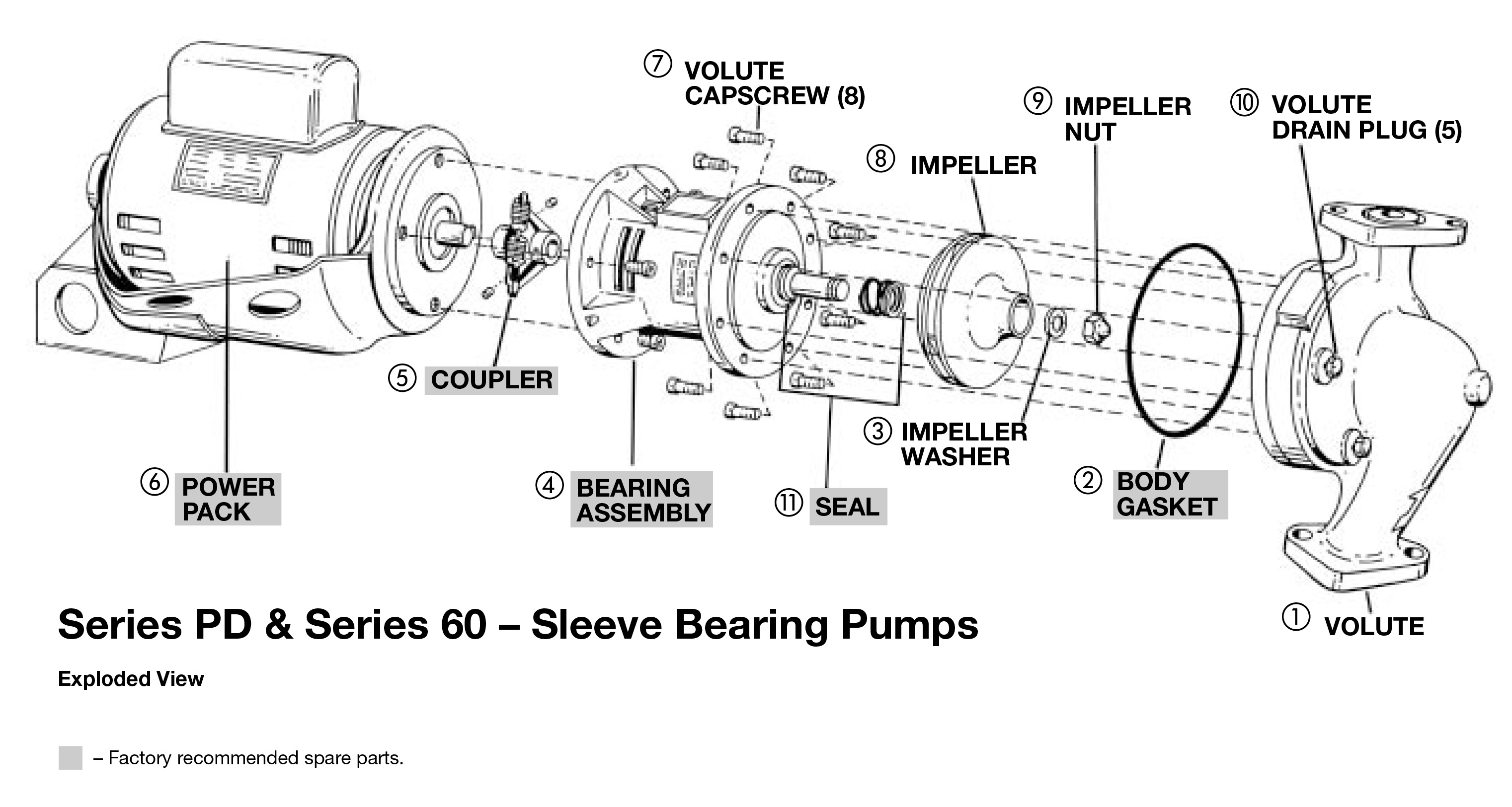 Bell Amp Gossett Series 60 In Line Centrifugal Pumps