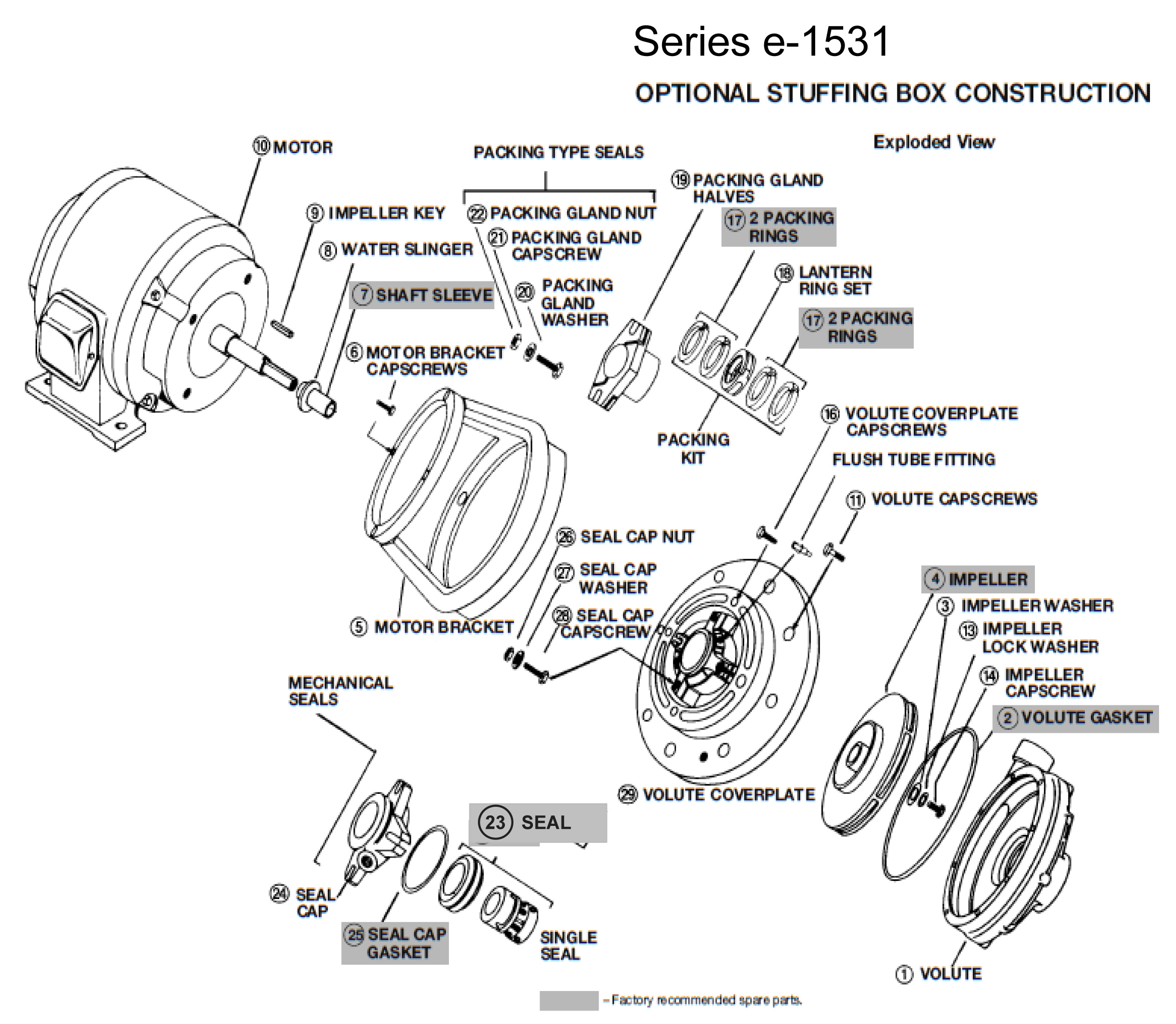Bell Amp Gossett Series End Suction Centrifugal Pumps