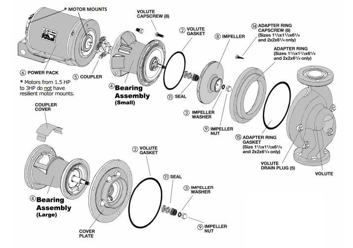 Bell Gossett Pumps Diagram, Bell, Get Free Image About