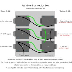 Guitar Pedalboard Wiring Diagram For 3 Way Switches Multiple Lights Building A Connection Box The Stinkfoot Se Different Layout