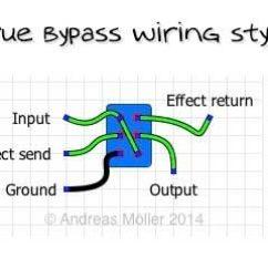 True Bypass Looper Wiring Diagram Sun Super Tach Ii Schemes Stinkfoot Se