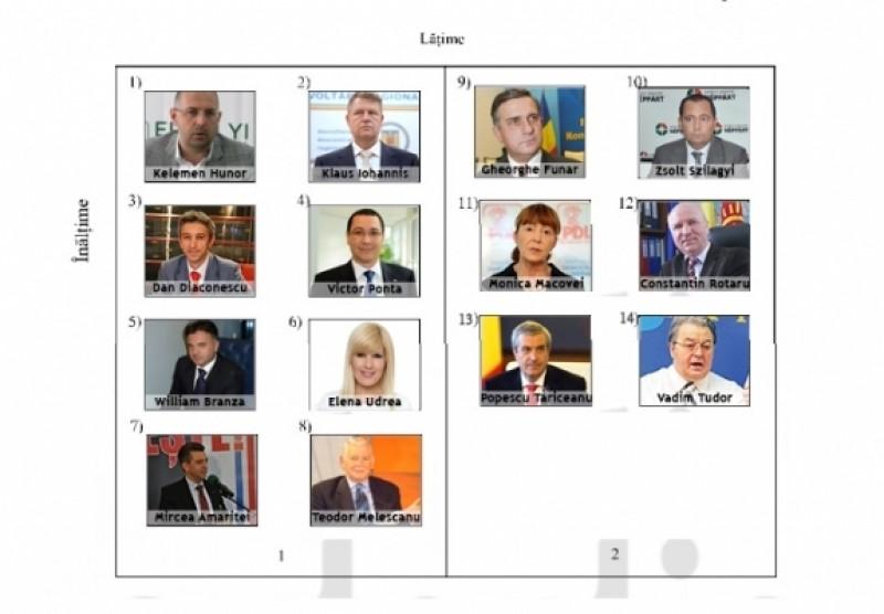 candidati buletin vot