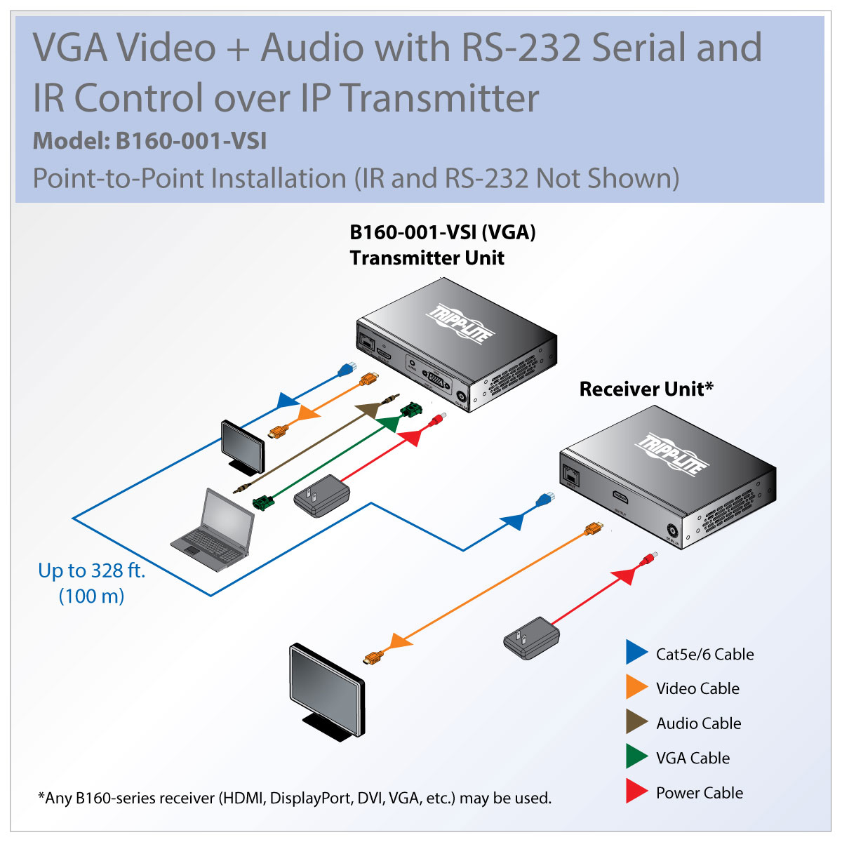 hight resolution of tripp lite vga video audio with rs 232 serial and ir control over ip transmitter 1920 x 1440 1080p 328 ft 100 m