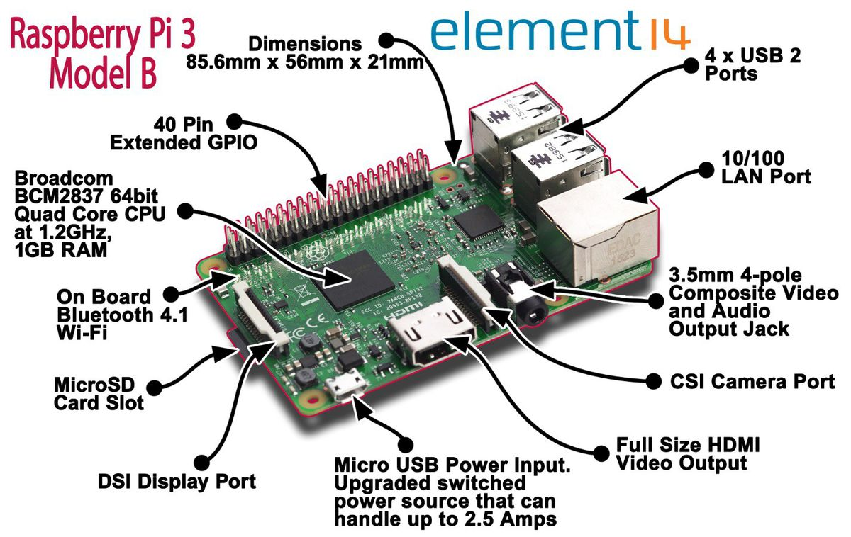 stereo mini plug wiring diagram 7 pin flat trailer light raspberry pi 3 model b 1gb project board | buy online in south africa takealot.com