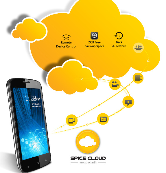 Spice-Stellar-Virtuoso-Pro-Along_With-Spice-Cloud
