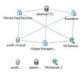 Using a VMware diagram as a learning and troubleshooting tool