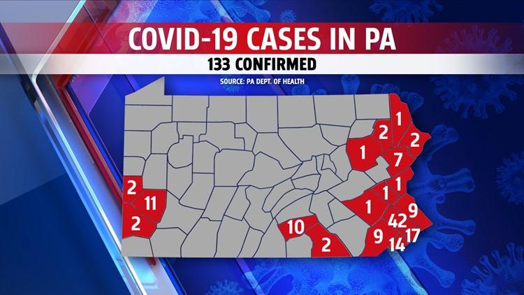 Coronavirus COVID-19 News | fox43.com