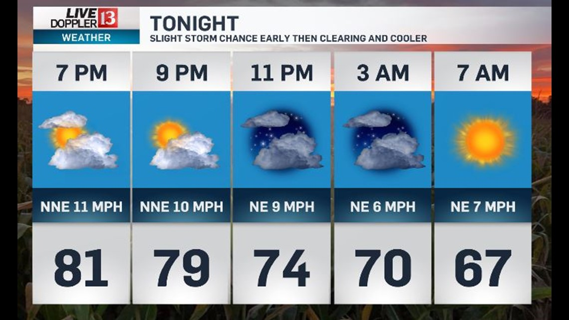 Less Humid Air On The Way   wthr.com