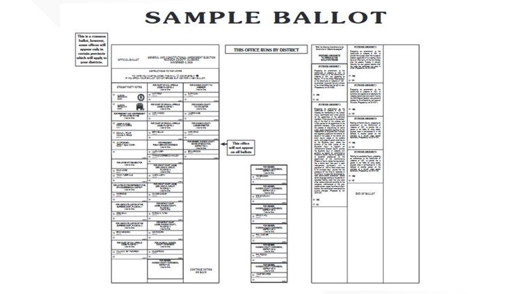 View your Alabama 2020 election sample ballots