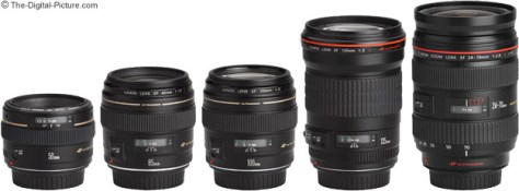 Canon EF 50mm f/1.4 USM Lens Comparison