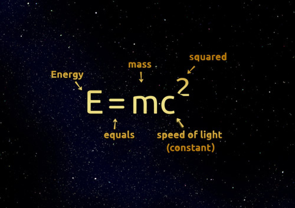 E=mc²の公式