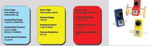 sensors - description