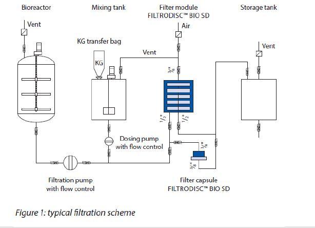 filter-scheme