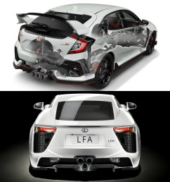 the triple tailpipe exhaust systems of honda s fk8 civic type r hot hatch and lexus [ 1140 x 1200 Pixel ]
