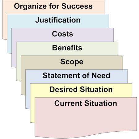 Business Case Format