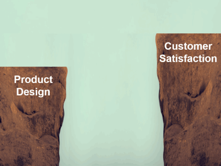 purpose quality function deployment