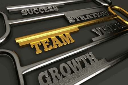 best team lean transformation strategy execution supply chain management