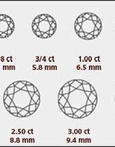 Carat chart also guide to diamond shopping the loupe truefacet rh