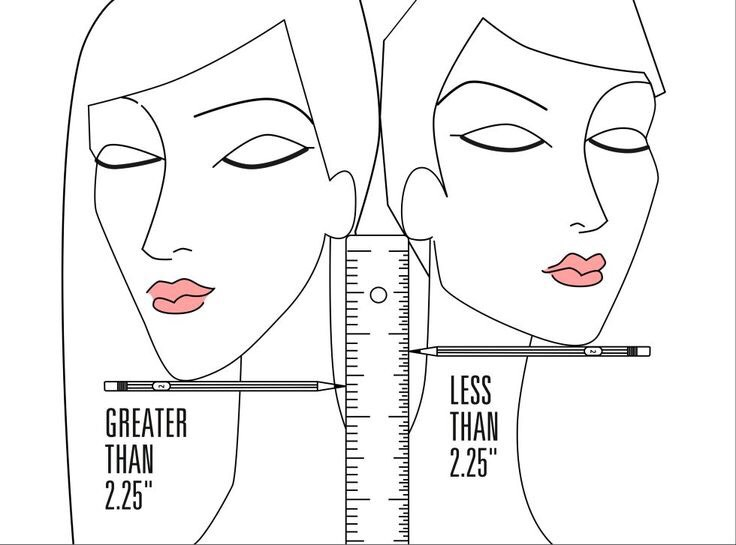 How To Measure Your Face Shape And What Hair Cuts Suit It