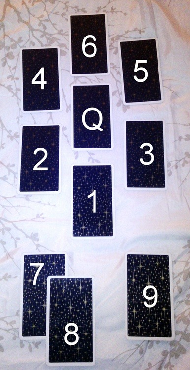 10 tarot cards, face down, are shown in a pattern. They are numbered so those requiring visual cues can match them to the directions.