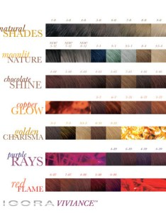 Igora personality color chart schwarzkopf also hair hairstly rh
