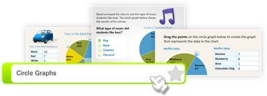 Circle Graph document screenshots