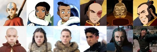 Avatar: Characters and Cast