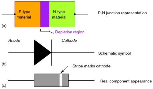 Circuit Diagram Symbol Chart