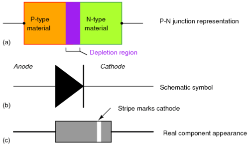 Transistor Symbol On The Schematic Symbol