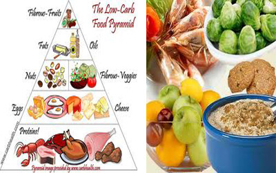 how to make diet plan low carb