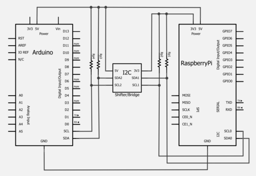 tema 6  u2013 comunicaciones con arduino  4