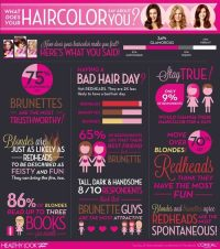 What Does Your Hair Color Say About You? | Birchbox