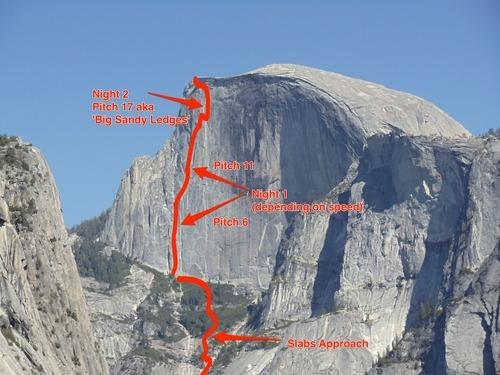 half dome route