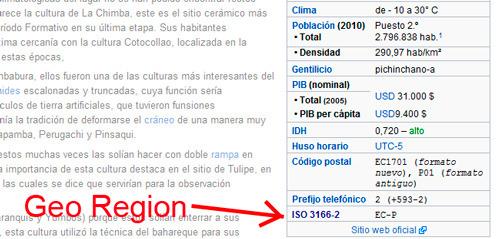 Buscar por la región geográfica de tu provincia o estado en Wikipedia