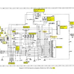 Ford Sierra Wiring Diagram Mitsubishi Pajero Diagrams Cosworth