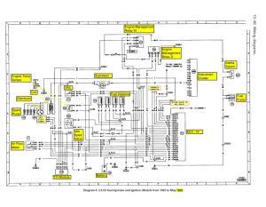 Ford sierra cosworth wiring diagram