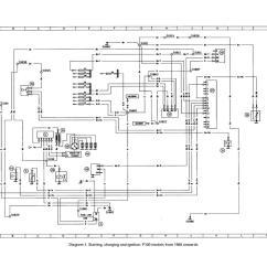Ford Escort Mk2 Wiring Diagram Parts Of A Pumpkin 1997 Alternator