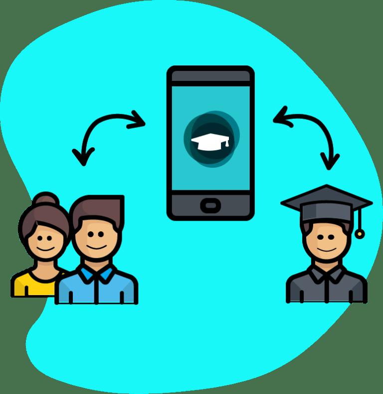 tutoria online personalizada