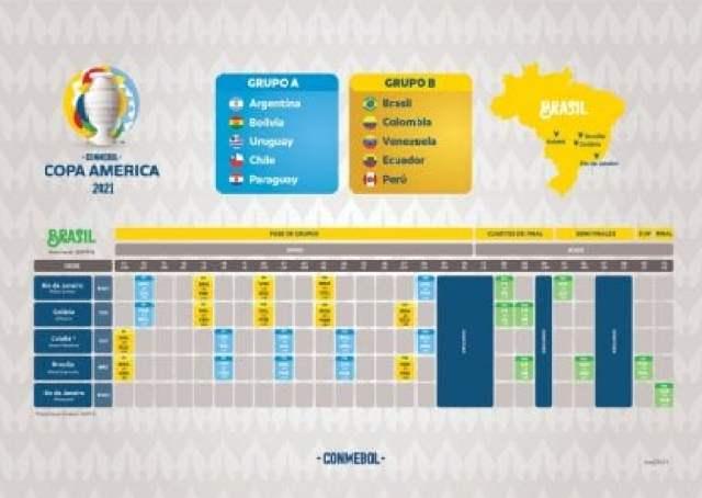Copa América Brasil fixture